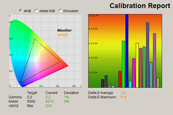benq-xl2411t-monitor-calibrated