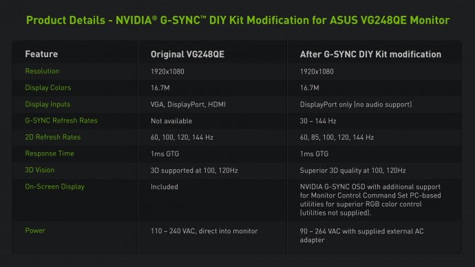 asus-vg248qe-with-gsync-specs