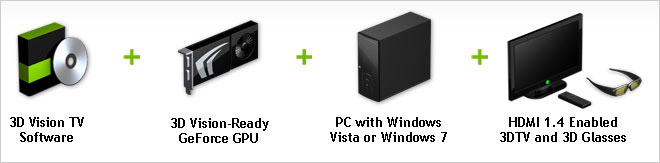 3dtv-play_Nvidia is Getting Ready for 3D HDTV Support With 3DTV Play - 3D Vision Blog