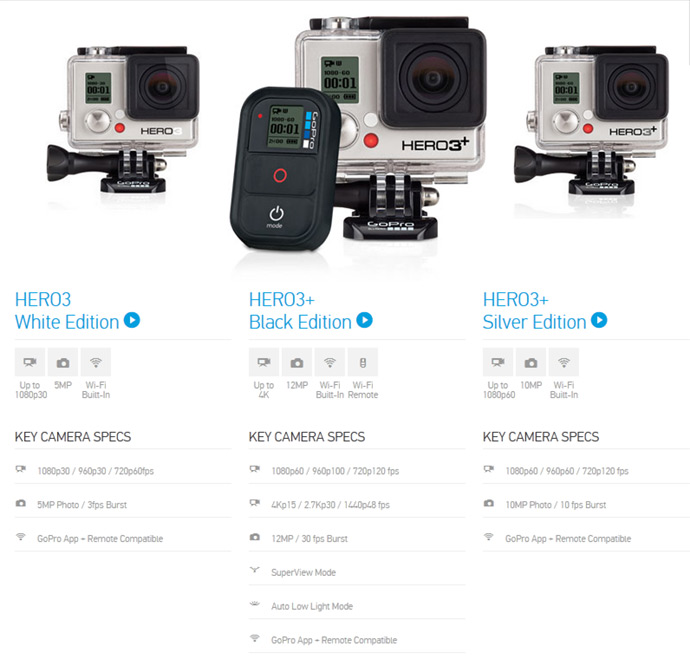 gopro-hero3-plus-action-cameras